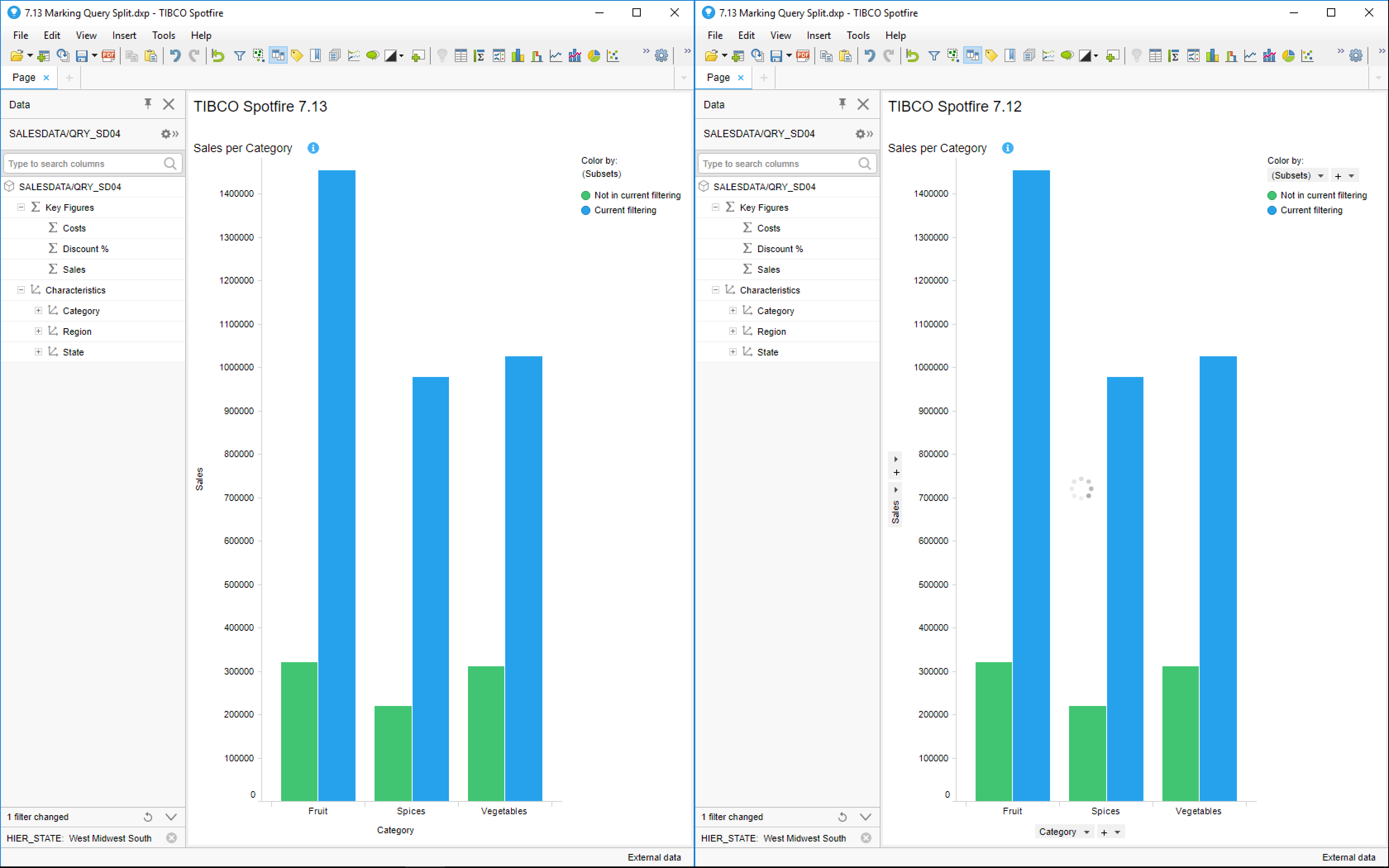 What's New in TIBCO Spotfire® | TIBCO Community